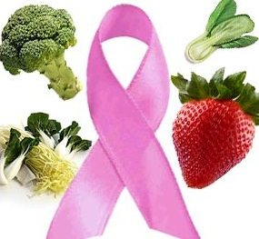 breast-cancer-prevention3